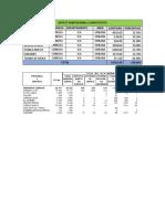 Deficit Habitacional Cuantitativo