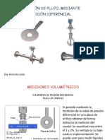 Medidores Volumetricos DP