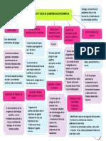 Plagio y Etica de La Investigacion Cientifica - Mapa