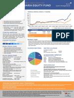 Factsheet Sharia Equity