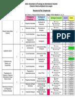 Plan de Competencias - Resumen 2015