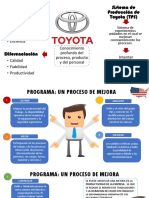 Aprender a Liderar Toyota