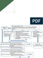 PPI - Dr. Suharno
