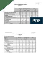 PIM Ingresos Egresos 2015 IV Trim