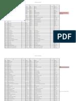 Tabela Transicao Curso Especificos c Biologicas