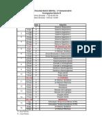 Cronograma OdontoB