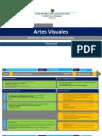 Artes visuales 6°basico