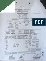 OrganigramaMJTI2017.pdf