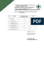 8.5.1.1 Jadwal Pemantauan Lingkungan Fisik
