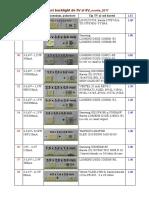 Oferta Leduri Backlight de 3V Si 6V Martie 2017