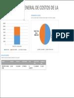 Programacion Cersa Presentar Recursos Completos 2 Fecha Actual