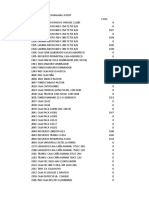 Pruebas de conexion con SAP Materiales.xls