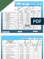 Auditoria FORMATO DE CEDULAS.pdf