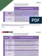 Forma Farmaceutica Detallada - DIGEMID
