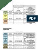 2015 UNI CF7 TABLA FINAL DE RATIOS FINANCIEROS.docx