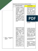 Analisis de Caracterizacion Del Area de Estudio de La Provincia de Moho