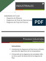 1.Procesos Industriales Diagramas de Flujo2.0
