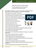 Lineamientos Conductuales de Los Niños Con Necesidades Educativas de Aprendizaje