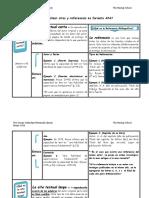 Citas y Referencias APA .pdf
