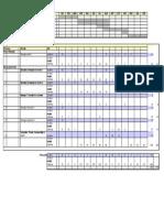 Planificarea Resurselor - Gantt RO