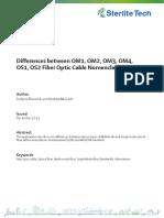 Differences Between OM1 OM2 OM3 OM4