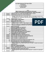6th Edition Errata_US_first Printing