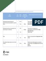 CLORpur - Protocolo desinfecção_2018