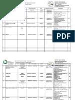 Plan de Evaluacion Delvis Zapata 2