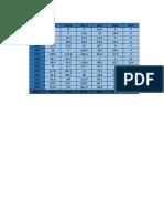 Datos de Precipitación - Celendín