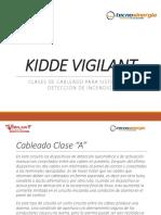 Vigilant Kidde -Clases de Cableado