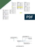 Database Design Invoice_Payment_Retro Rev1