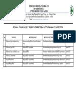 2.2.2. Ep.3 Rencana Pemenuhan & Pemngembangan Kompetendsi Dan Tindak Lanjut