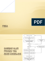 FMEA Presentasi Zulian 3-5-18