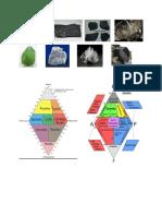 mineral petro.docx