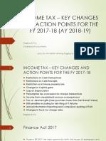 POINTS-1.pdf