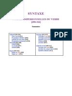 14. Syntaxe Des Formes Impersonnelles Du Verbe