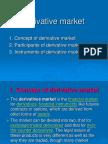 Derivative markets.ppt