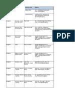 HDFC Dining Program Final List