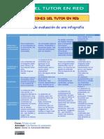 Rubrica de evaluación sobre una infografía que trata de las Funciones del Tutor en Red