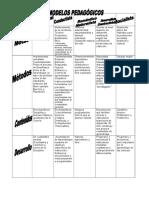 Cuadro Modelos Pedagógicos (1)