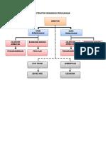 1. Struktur Organisasi Perusahaan