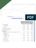Cipla Finance