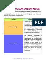 6 CONSEJOS PARA ENSEÑAR MEJOR.docx