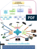 Hardware Multimedia