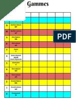 Table de Gammes - Google Docs