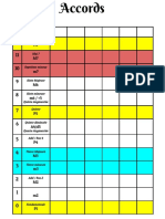 Table d'Accords & Intervales - Google Docs