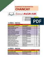 Resultados Chancay 2018