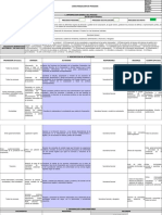 Cp-008 Caracterización de Proceso Secretaria General