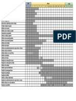 Tabela de Reflexos no cecém nascidos e lactentes