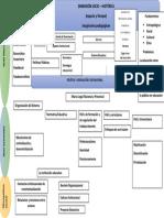 Objeto de Estudio 18 4 PDF